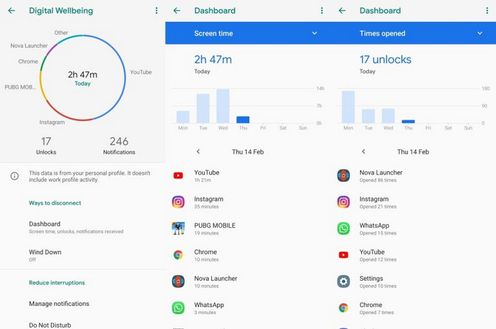 manage screen time on Samsung Galaxy S21 with Digital Wellbeing